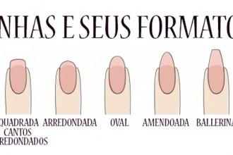 Formatos de unhas